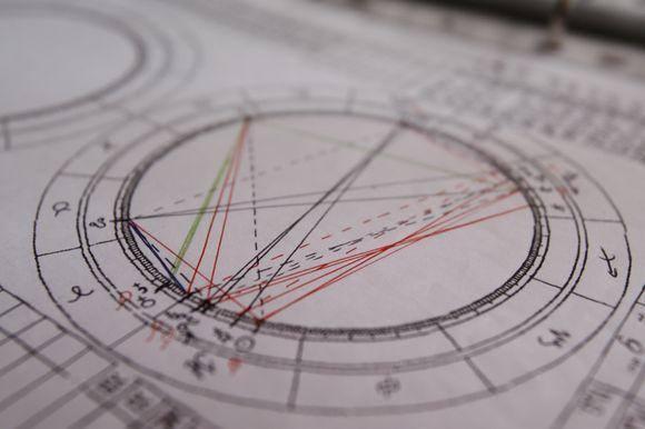 Astrologijos mokymai