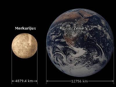 Merkurijus ir Žemė